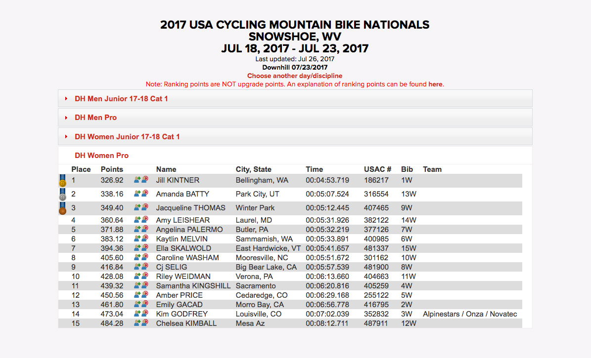 2017 USA Cycling Mountain Bike Nationals